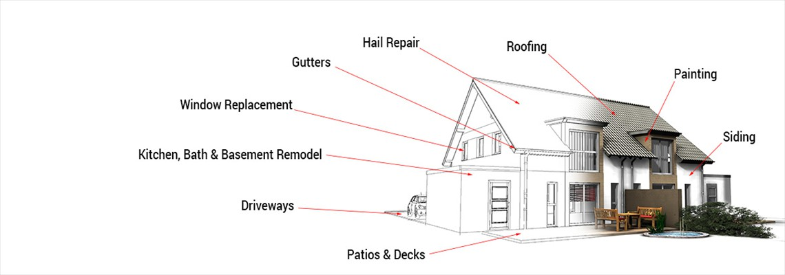 Patios, decks, roofs, windows, paint, siding, driveways and gutters